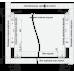 Направляющие механизмы MB MB15001GR/400